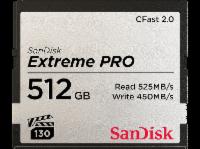 SANDISK Extreme PRO®