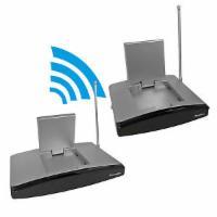 Wireless Funk Audio Video