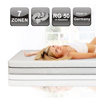 panther 2in1 kaltschaum matratzen ab 249. Black Bedroom Furniture Sets. Home Design Ideas