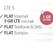 *KNALLER* PremiumSIM Allnet-Flat + SMS-Flat + 3GB LTE (monatlich kündbar!) für 8,99€/Monat (4GB für 12,99€, 10GB für 19,99€ / Monat)