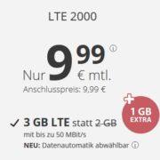 *ENDET HEUTE* *KNALLER* PremiumSIM Allnet-Flat + SMS-Flat + 3GB LTE (Monatlich kündbar!) für 9,99€/Monat (4GB für 12,99€, 10GB für 19,99€ / Monat)