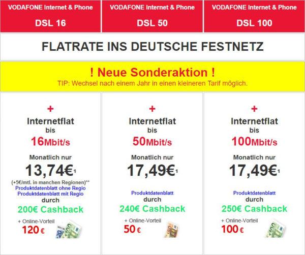 Vodafone Red Internet Phone Dsl Mit Kostenloser Fritzbox 7590