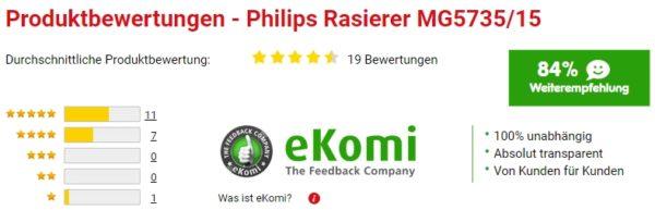 produktbewertungen-philips-mg5735-15