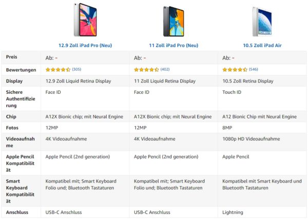 apple-ipad-vergleiche-amazon