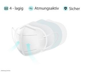 atemschutzmaske-kn95